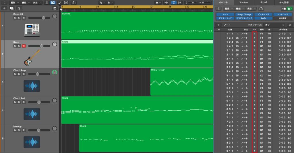 MIDIデータがCh1になっている2