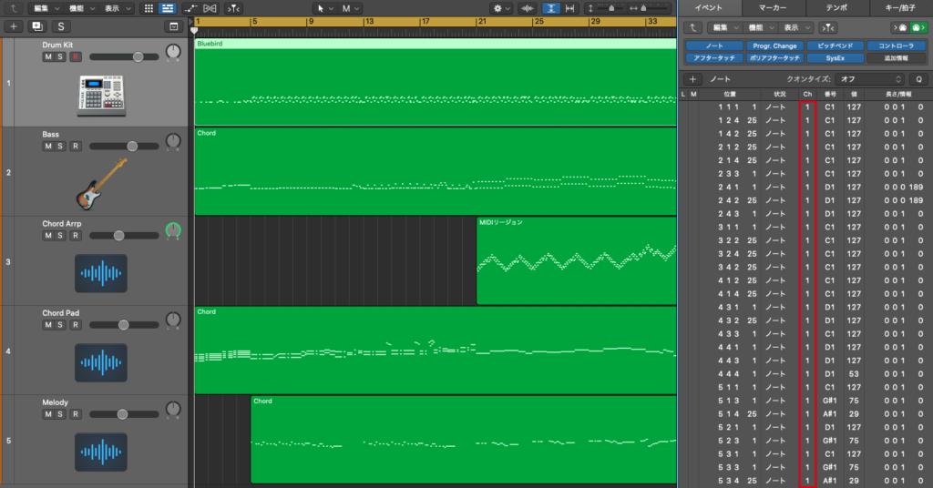 MIDIデータがCh1になっている
