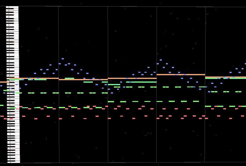 MIDI Trailの画面